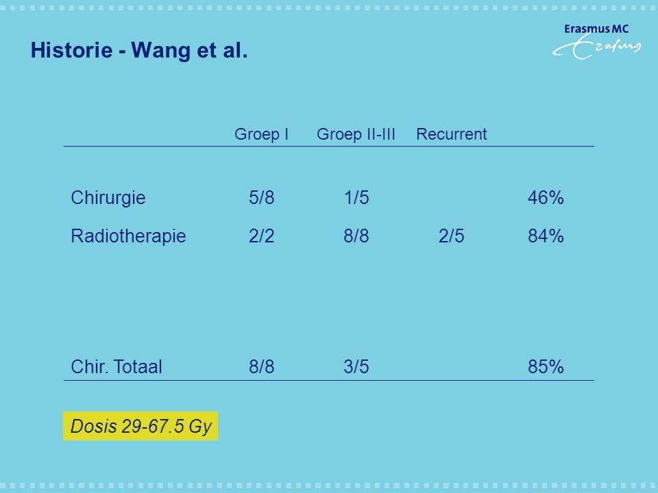 Groep IGroep II-IIIRecurrent Chirurgie5/81/546% Radiotherapie2/28/82/584% Chir.