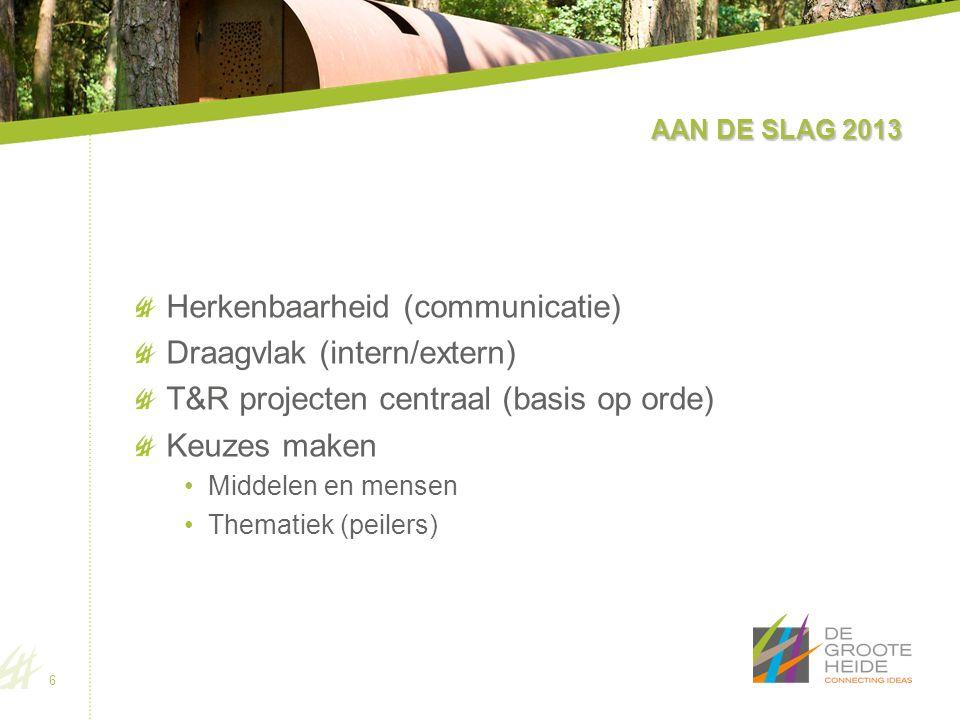 AAN DE SLAG 2013 Herkenbaarheid (communicatie) Draagvlak (intern/extern) T&R projecten centraal (basis op orde) Keuzes maken Middelen en mensen Thematiek (peilers) 6