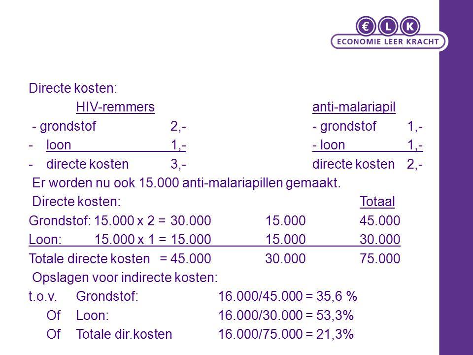 Directe kosten: HIV-remmersanti-malariapil - grondstof2,-- grondstof 1,- -loon1,-- loon1,- -directe kosten3,-directe kosten2,- Er worden nu ook 15.000 anti-malariapillen gemaakt.