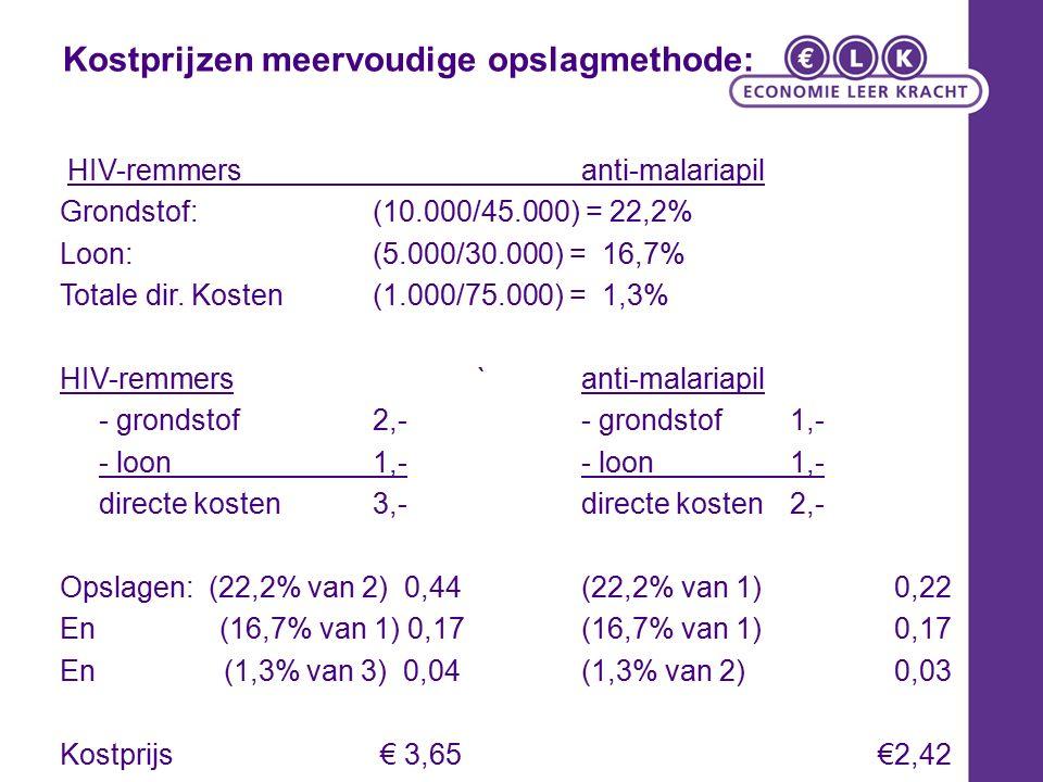 Kostprijzen meervoudige opslagmethode: HIV-remmersanti-malariapil Grondstof:(10.000/45.000) = 22,2% Loon:(5.000/30.000) = 16,7% Totale dir.