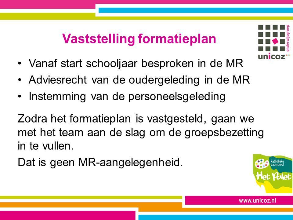 Vaststelling formatieplan Vanaf start schooljaar besproken in de MR Adviesrecht van de oudergeleding in de MR Instemming van de personeelsgeleding Zod