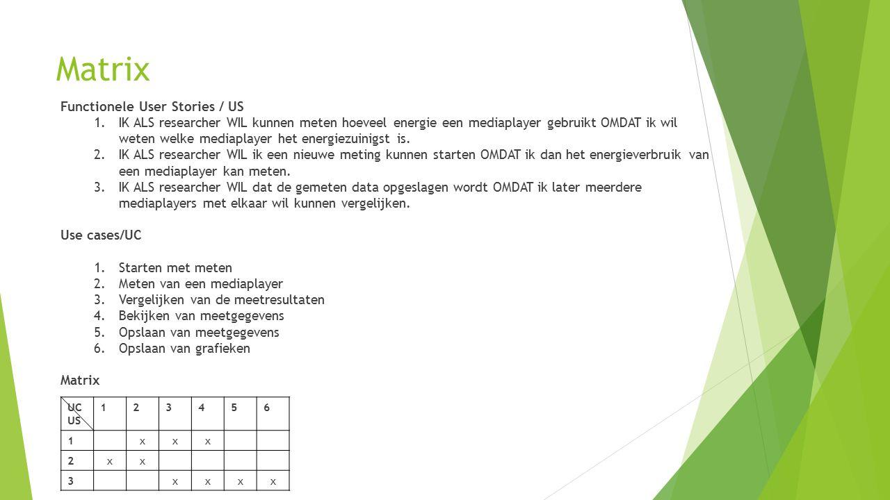Matrix Functionele User Stories / US 1.IK ALS researcher WIL kunnen meten hoeveel energie een mediaplayer gebruikt OMDAT ik wil weten welke mediaplayer het energiezuinigst is.