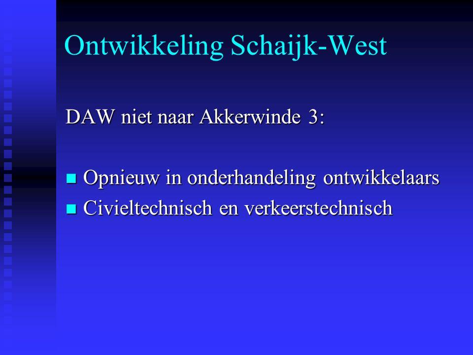 Ontwikkeling Schaijk-West DAW niet naar Akkerwinde 3: Opnieuw in onderhandeling ontwikkelaars Opnieuw in onderhandeling ontwikkelaars Civieltechnisch en verkeerstechnisch Civieltechnisch en verkeerstechnisch