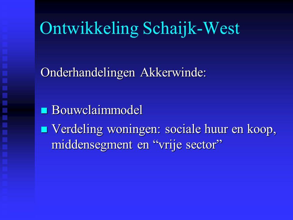Ontwikkeling Schaijk-West Onderhandelingen Akkerwinde: Bouwclaimmodel Bouwclaimmodel Verdeling woningen: sociale huur en koop, middensegment en vrije sector Verdeling woningen: sociale huur en koop, middensegment en vrije sector