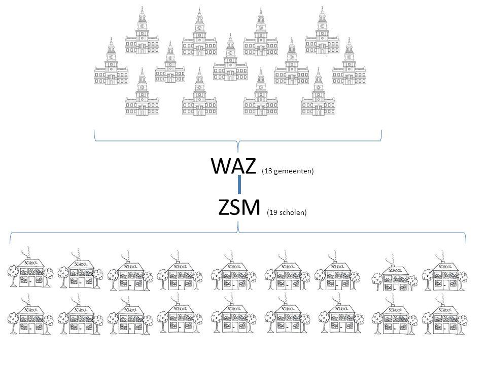 WAZ (13 gemeenten) ZSM (19 scholen)