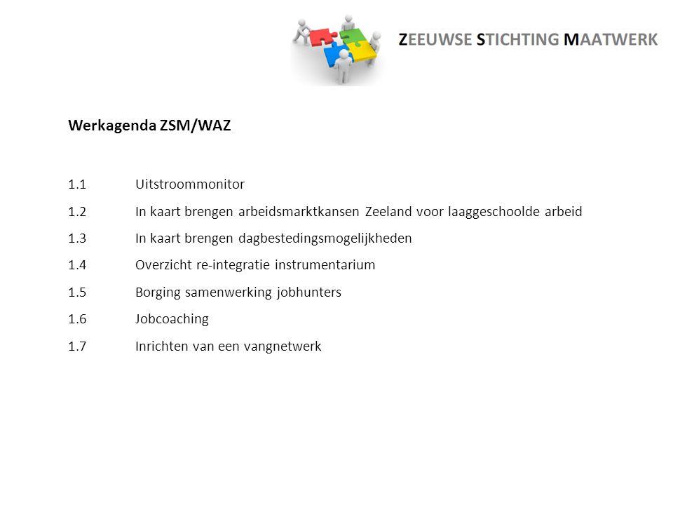 Werkagenda ZSM/WAZ 1.1Uitstroommonitor 1.2In kaart brengen arbeidsmarktkansen Zeeland voor laaggeschoolde arbeid 1.3In kaart brengen dagbestedingsmogelijkheden 1.4Overzicht re-integratie instrumentarium 1.5Borging samenwerking jobhunters 1.6Jobcoaching 1.7Inrichten van een vangnetwerk