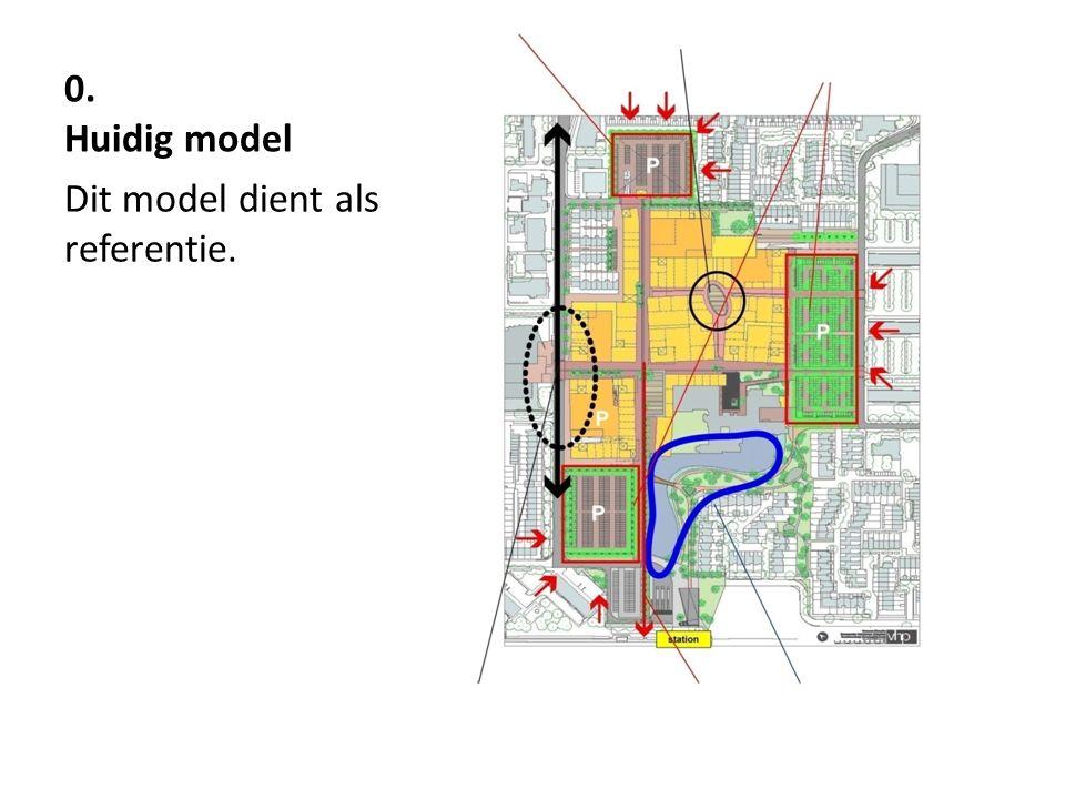 0. Huidig model Dit model dient als referentie.