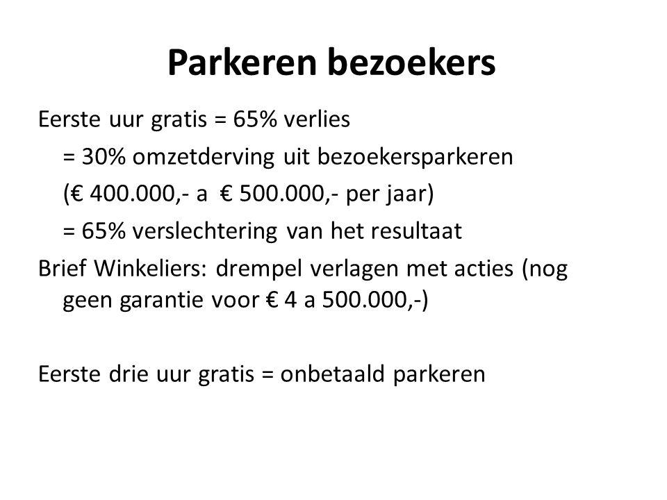 Parkeren bezoekers Eerste uur gratis = 65% verlies = 30% omzetderving uit bezoekersparkeren (€ 400.000,- a € 500.000,- per jaar) = 65% verslechtering