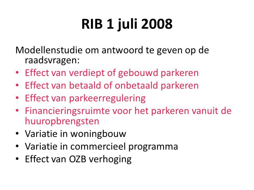 RIB 1 juli 2008 Modellenstudie om antwoord te geven op de raadsvragen: Effect van verdiept of gebouwd parkeren Effect van betaald of onbetaald parkere