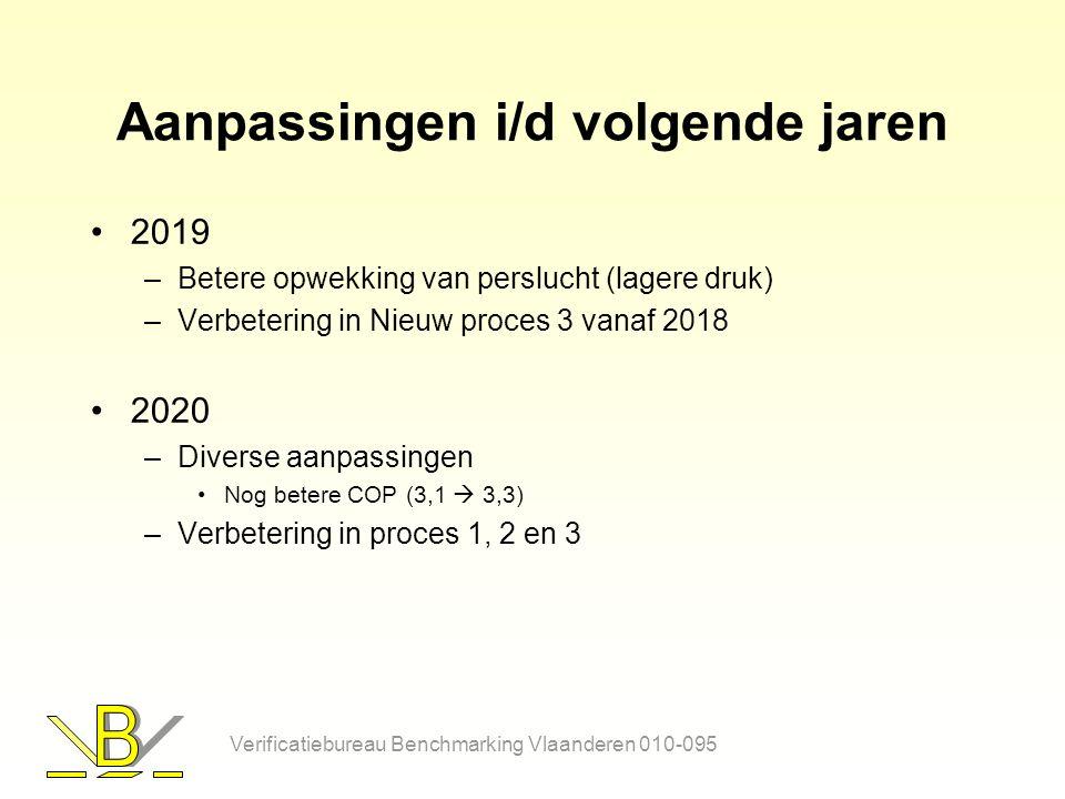 Aanpassingen i/d volgende jaren 2019 –Betere opwekking van perslucht (lagere druk) –Verbetering in Nieuw proces 3 vanaf 2018 2020 –Diverse aanpassingen Nog betere COP (3,1  3,3) –Verbetering in proces 1, 2 en 3 Verificatiebureau Benchmarking Vlaanderen 010-095
