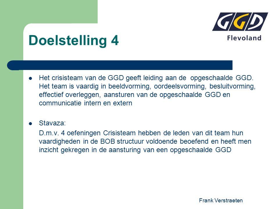 Frank Verstraeten Doelstelling 4 Het crisisteam van de GGD geeft leiding aan de opgeschaalde GGD.