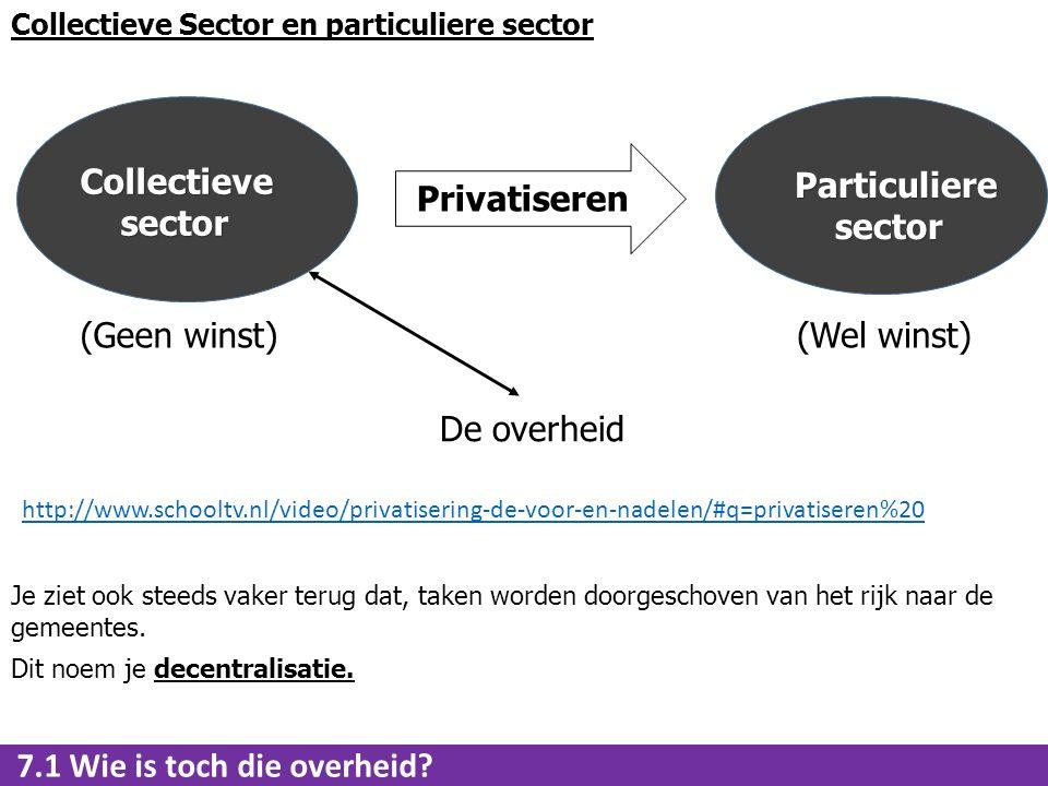 Collectieve Sector en particuliere sectorCollectieve sector sector (Geen winst) Particuliere sector sector (Wel winst) De overheid Privatiseren 7.1 Wie is toch die overheid.