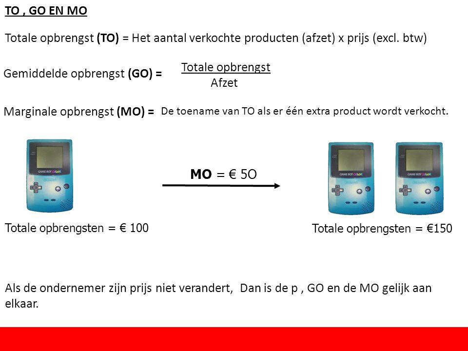 TO, GO EN MO Totale opbrengst (TO) = Het aantal verkochte producten (afzet) x prijs (excl.