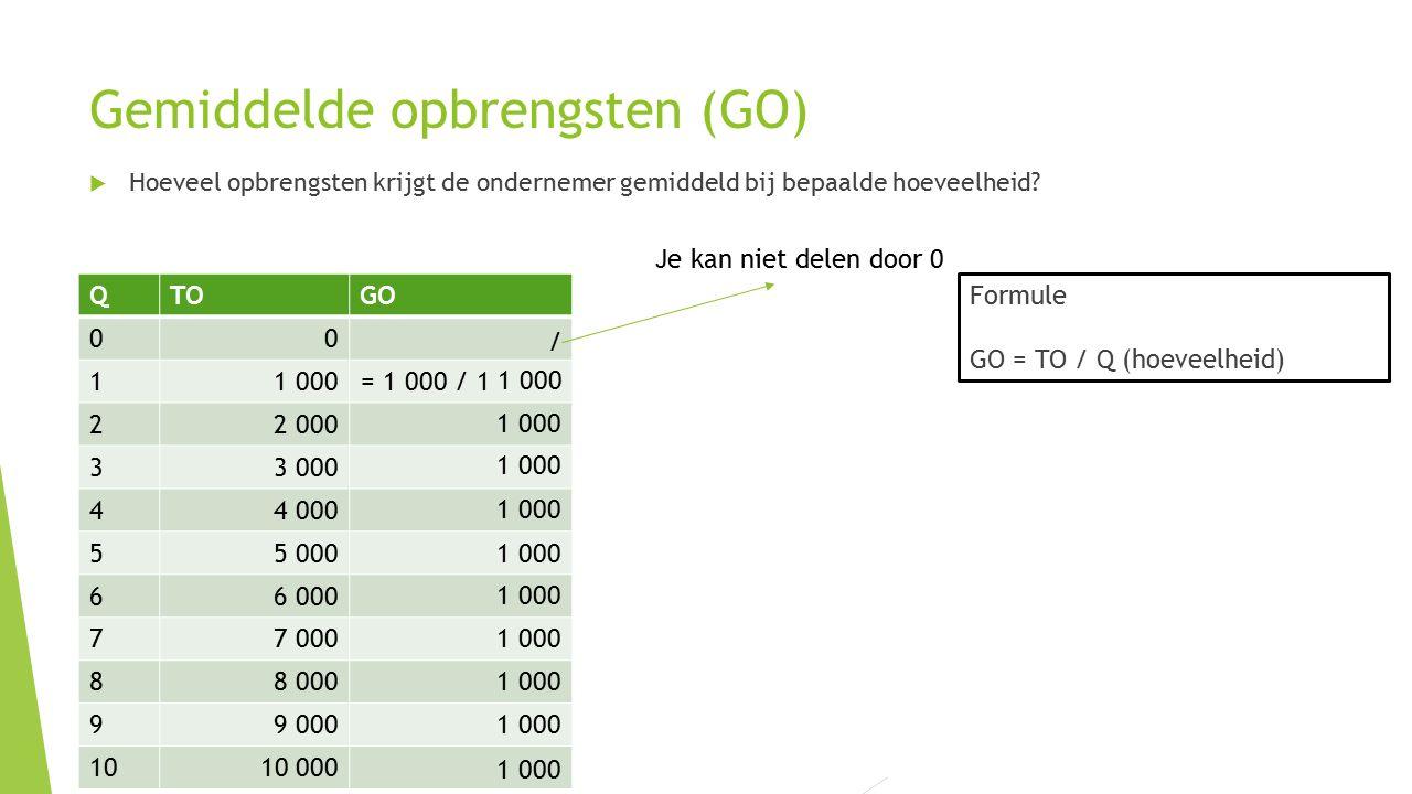 Gemiddelde opbrengsten (GO)  Hoeveel opbrengsten krijgt de ondernemer gemiddeld bij bepaalde hoeveelheid? Formule GO = TO / Q (hoeveelheid) QTOGO 00