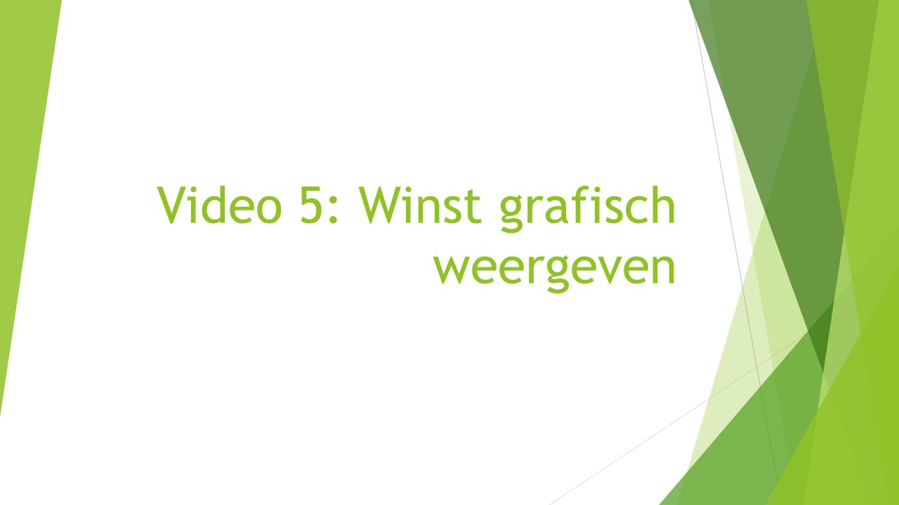 Video 5: Winst grafisch weergeven