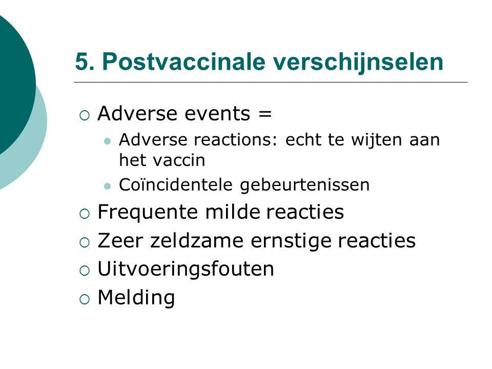 5. Postvaccinale verschijnselen  Adverse events = Adverse reactions: echt te wijten aan het vaccin Coïncidentele gebeurtenissen  Frequente milde rea