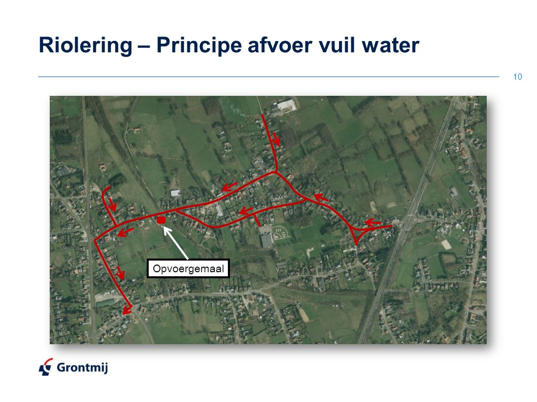 Riolering – Principe afvoer vuil water 10 Opvoergemaal