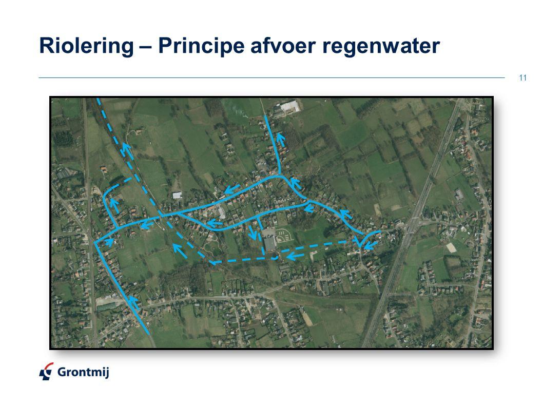 Riolering – Principe afvoer regenwater 11