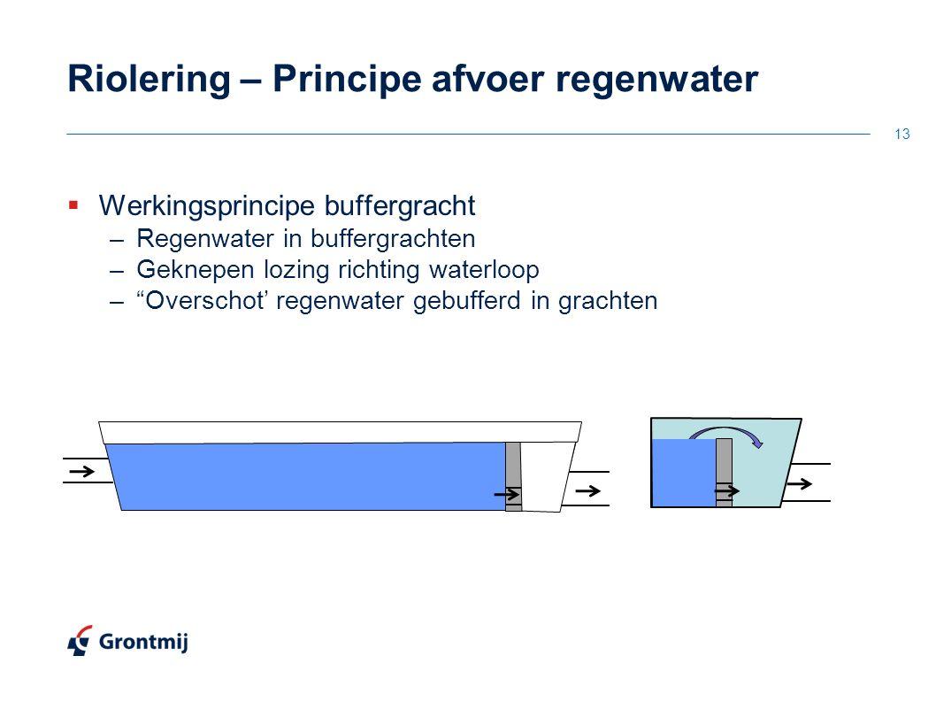 """Riolering – Principe afvoer regenwater 13  Werkingsprincipe buffergracht –Regenwater in buffergrachten –Geknepen lozing richting waterloop –""""Overscho"""
