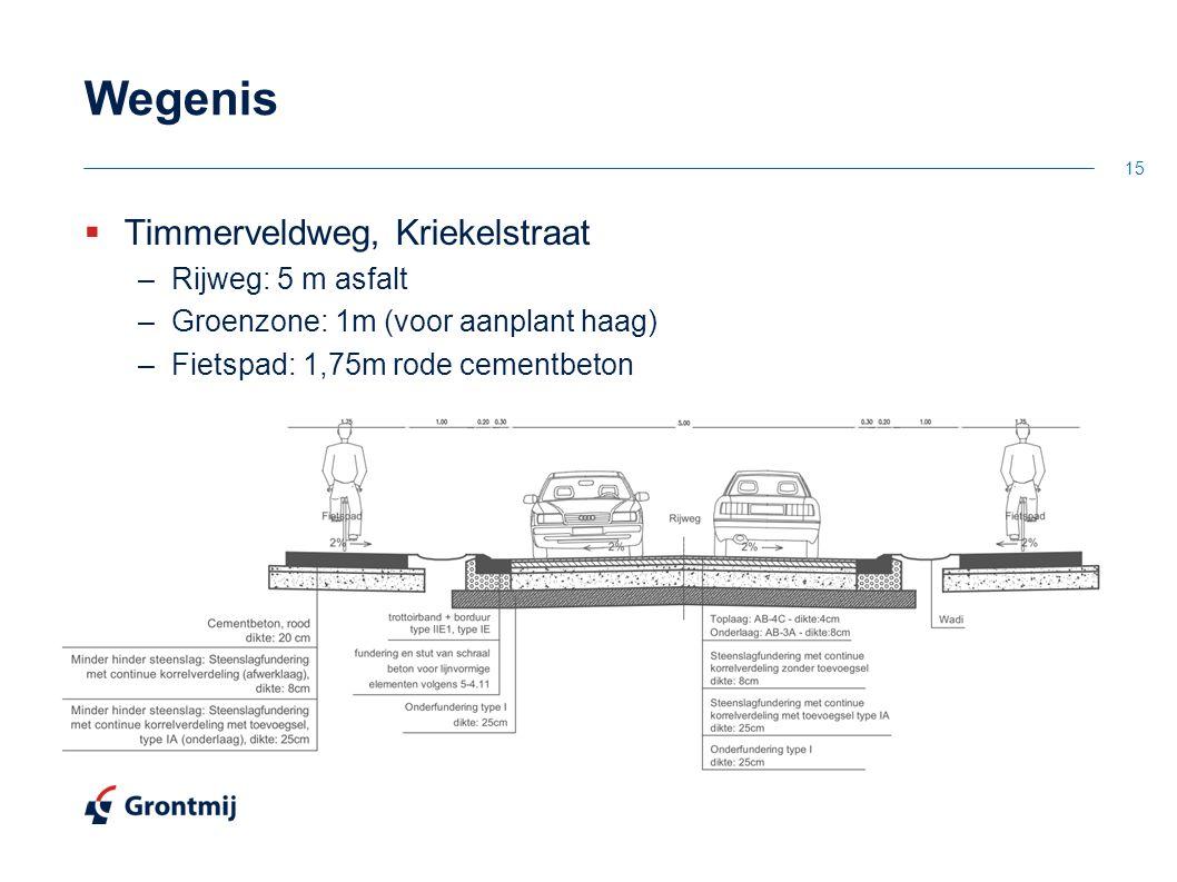 Wegenis  Timmerveldweg, Kriekelstraat –Rijweg: 5 m asfalt –Groenzone: 1m (voor aanplant haag) –Fietspad: 1,75m rode cementbeton 15