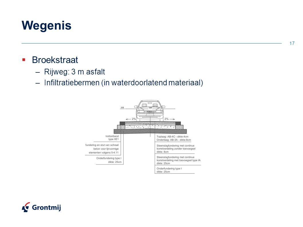 Wegenis  Broekstraat –Rijweg: 3 m asfalt –Infiltratiebermen (in waterdoorlatend materiaal) 17