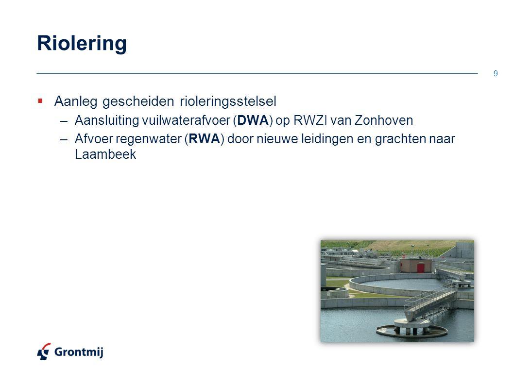 Riolering  Aanleg gescheiden rioleringsstelsel –Aansluiting vuilwaterafvoer (DWA) op RWZI van Zonhoven –Afvoer regenwater (RWA) door nieuwe leidingen