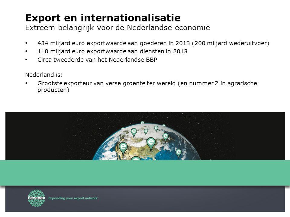 Export en internationalisatie Extreem belangrijk voor de Nederlandse economie 434 miljard euro exportwaarde aan goederen in 2013 (200 miljard wederuitvoer) 110 miljard euro exportwaarde aan diensten in 2013 Circa tweederde van het Nederlandse BBP Nederland is: Grootste exporteur van verse groente ter wereld (en nummer 2 in agrarische producten)