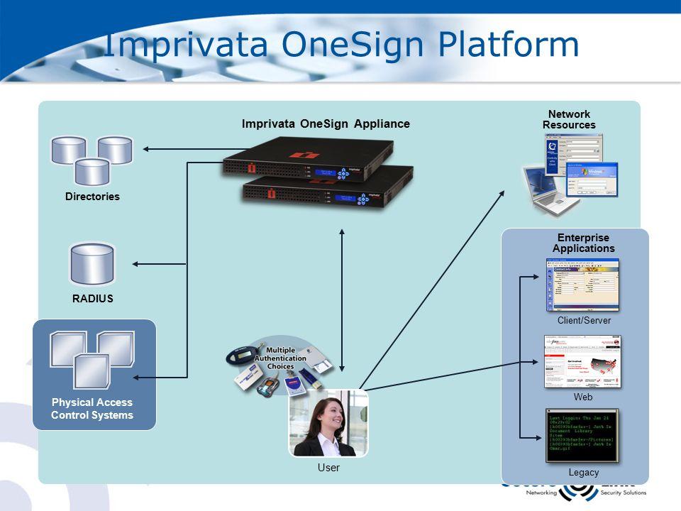 User Imprivata OneSign Appliance Network Resources Client/Server Web Legacy Enterprise Applications RADIUS Imprivata OneSign Platform Directories Phys