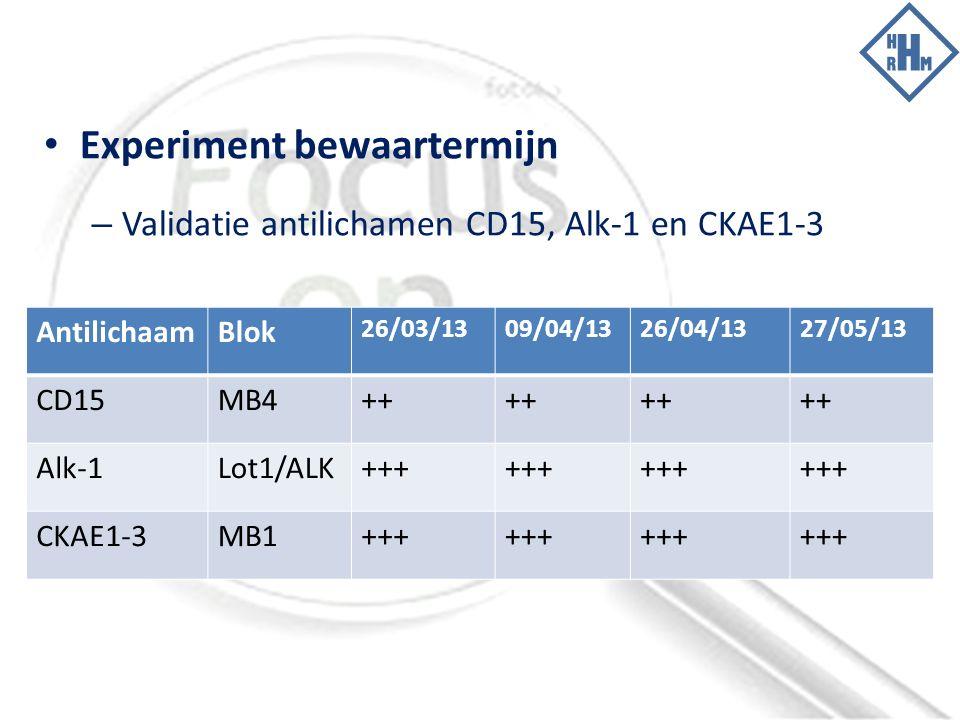 Experiment bewaartermijn – Validatie antilichamen CD15, Alk-1 en CKAE1-3 AntilichaamBlok 26/03/1309/04/1326/04/1327/05/13 CD15MB4++ Alk-1Lot1/ALK+++ CKAE1-3MB1+++