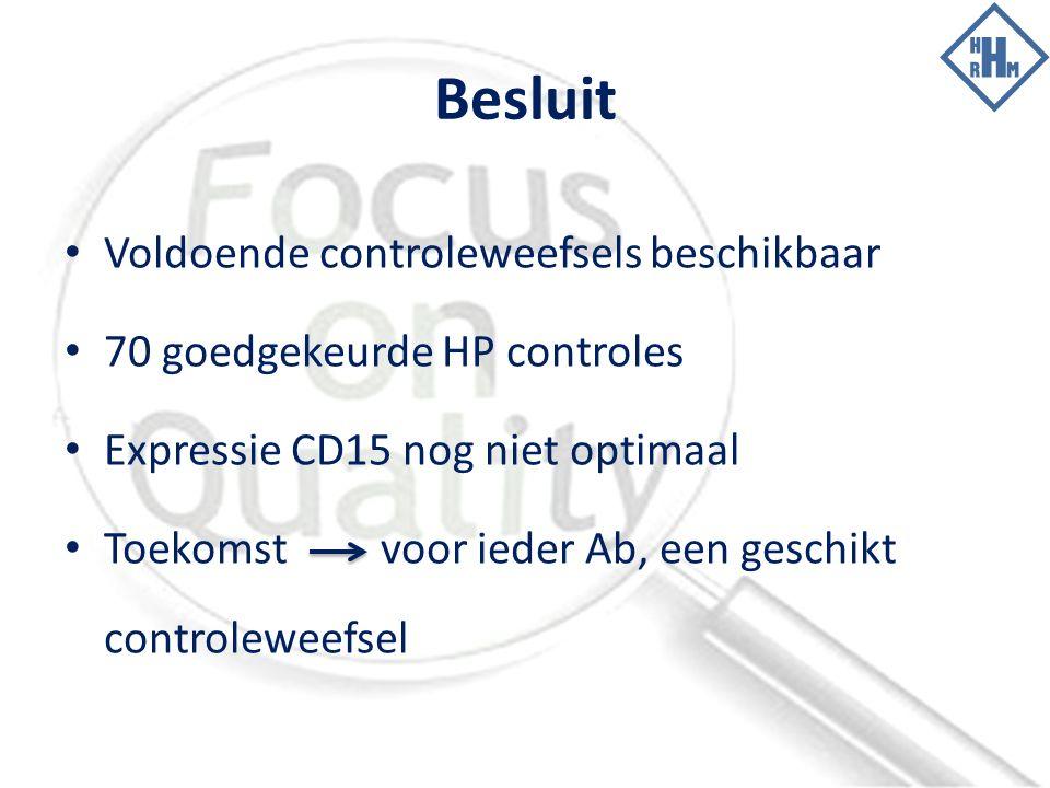 Besluit Voldoende controleweefsels beschikbaar 70 goedgekeurde HP controles Expressie CD15 nog niet optimaal Toekomst voor ieder Ab, een geschikt controleweefsel