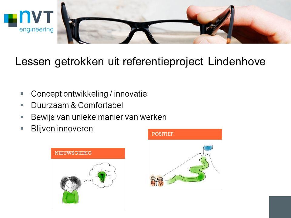 Lessen getrokken uit referentieproject Lindenhove  Concept ontwikkeling / innovatie  Duurzaam & Comfortabel  Bewijs van unieke manier van werken  Blijven innoveren