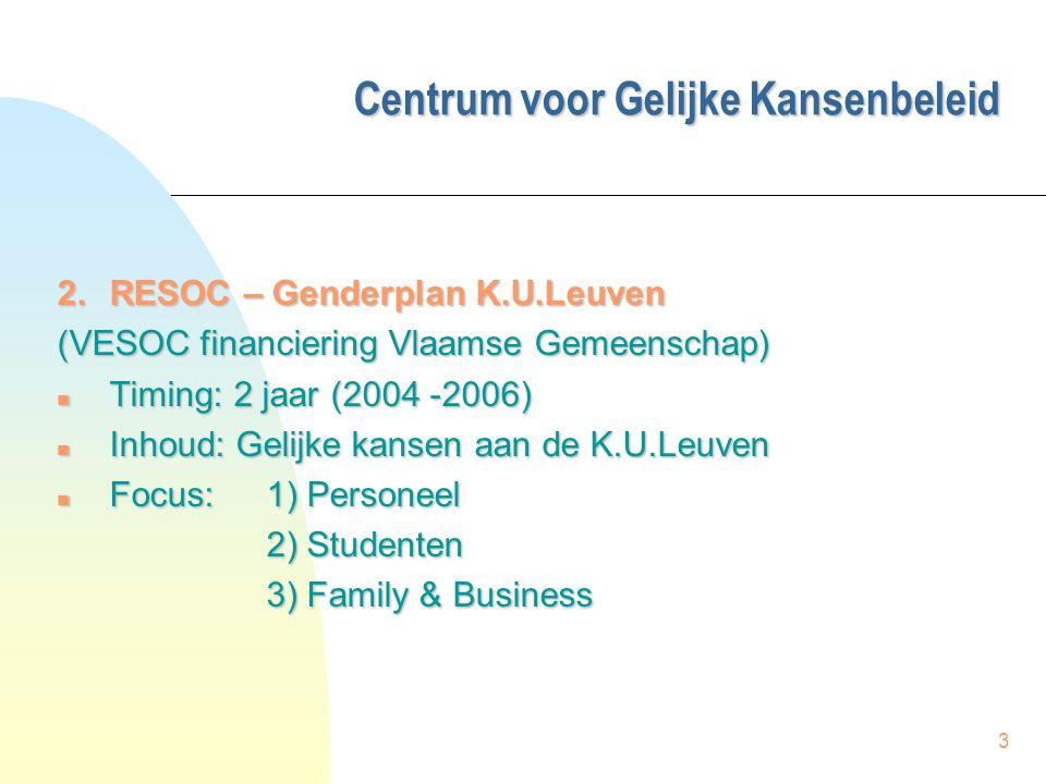 3 Centrum voor Gelijke Kansenbeleid Centrum voor Gelijke Kansenbeleid 2.RESOC – Genderplan K.U.Leuven (VESOC financiering Vlaamse Gemeenschap) n Timing: 2 jaar (2004 -2006) n Inhoud: Gelijke kansen aan de K.U.Leuven n Focus: 1) Personeel 2) Studenten 3) Family & Business
