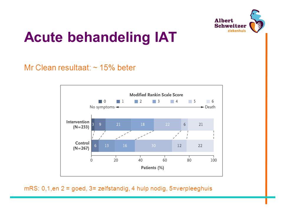Acute behandeling IAT Mr Clean resultaat: ~ 15% beter mRS: 0,1,en 2 = goed, 3= zelfstandig, 4 hulp nodig, 5=verpleeghuis