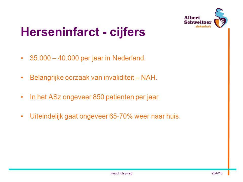 Herseninfarct - cijfers 35.000 – 40.000 per jaar in Nederland.