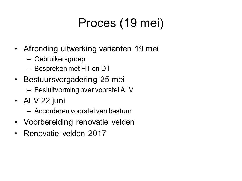 Proces (19 mei) Afronding uitwerking varianten 19 mei –Gebruikersgroep –Bespreken met H1 en D1 Bestuursvergadering 25 mei –Besluitvorming over voorstel ALV ALV 22 juni –Accorderen voorstel van bestuur Voorbereiding renovatie velden Renovatie velden 2017