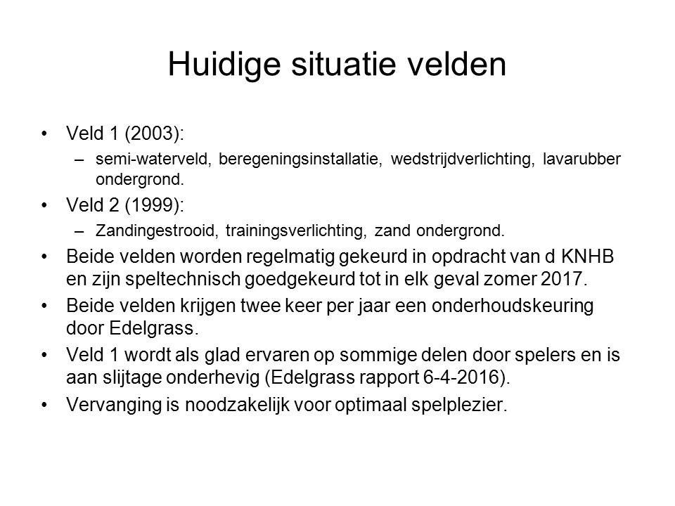 Huidige situatie velden Veld 1 (2003): –semi-waterveld, beregeningsinstallatie, wedstrijdverlichting, lavarubber ondergrond.