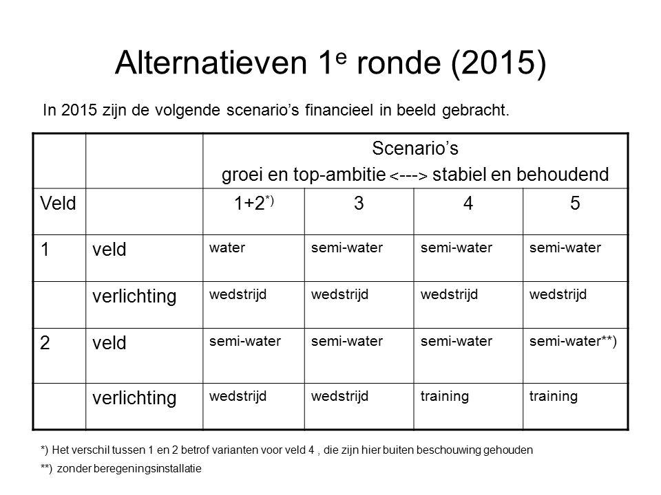 Verdiepingsslag 2 e ronde (2016) Voorkeur bestuur ALV juni 2015: –2 keer semi water met wedstrijdverlichting en beregening (scenario 3) Vraag aan SKG t.b.v.