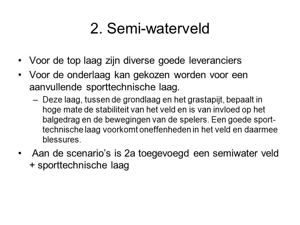 2. Semi-waterveld Voor de top laag zijn diverse goede leveranciers Voor de onderlaag kan gekozen worden voor een aanvullende sporttechnische laag. –De