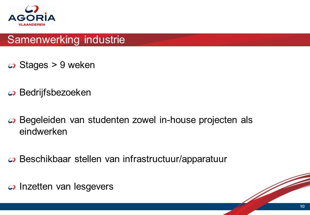 Samenwerking industrie 10 Stages > 9 weken Bedrijfsbezoeken Begeleiden van studenten zowel in-house projecten als eindwerken Beschikbaar stellen van infrastructuur/apparatuur Inzetten van lesgevers