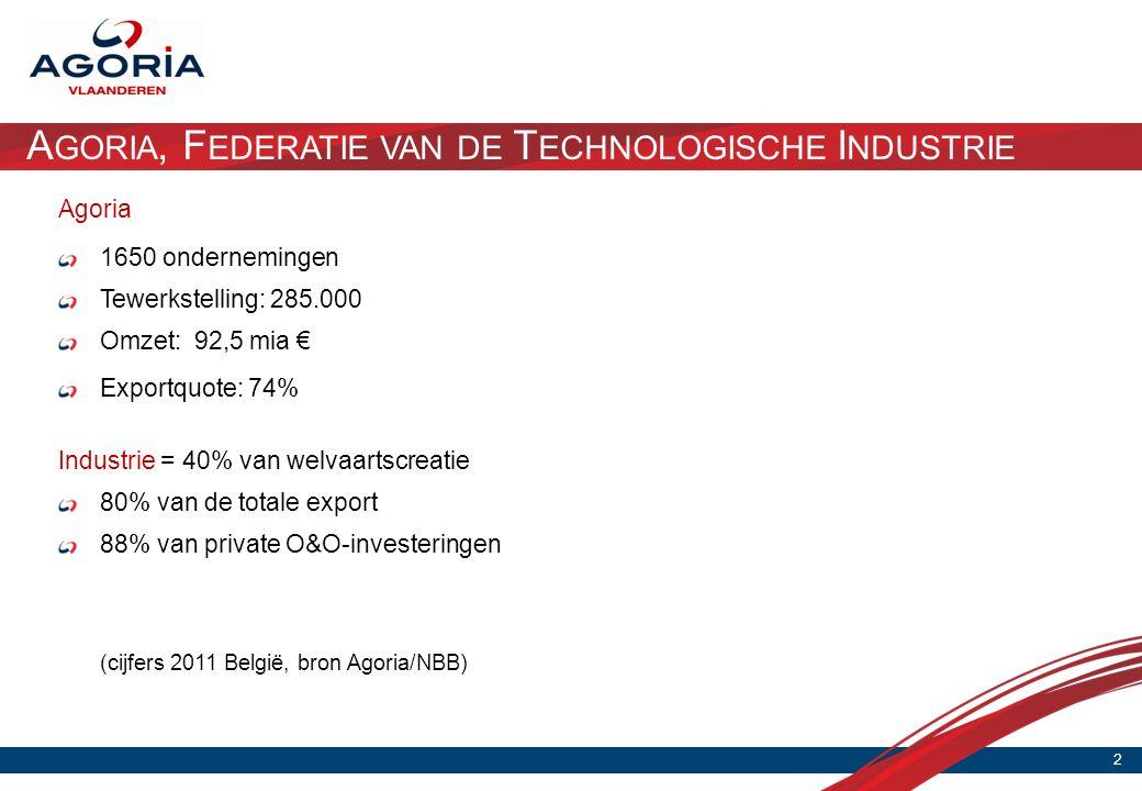 A GORIA, F EDERATIE VAN DE T ECHNOLOGISCHE I NDUSTRIE 2 Agoria 1650 ondernemingen Tewerkstelling: 285.000 Omzet: 92,5 mia € Exportquote: 74% Industrie = 40% van welvaartscreatie 80% van de totale export 88% van private O&O-investeringen (cijfers 2011 België, bron Agoria/NBB)