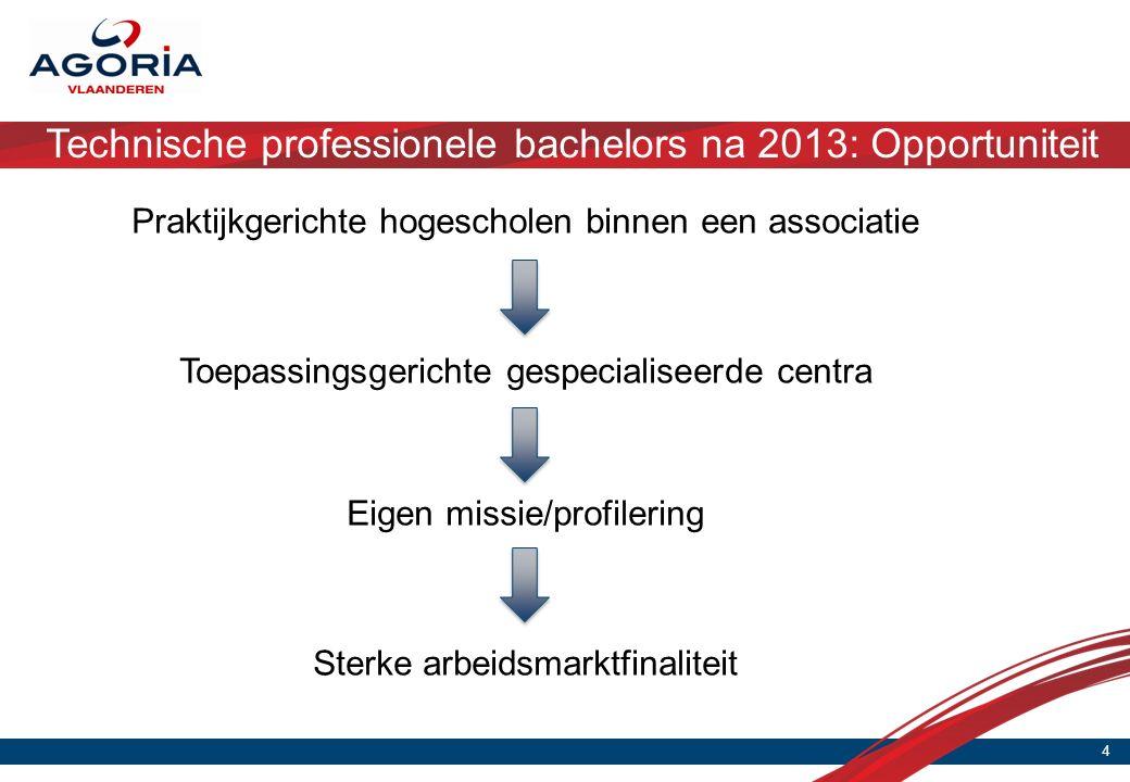 Technische professionele bachelors na 2013: Opportuniteit 4 Praktijkgerichte hogescholen binnen een associatie Toepassingsgerichte gespecialiseerde centra Eigen missie/profilering Sterke arbeidsmarktfinaliteit