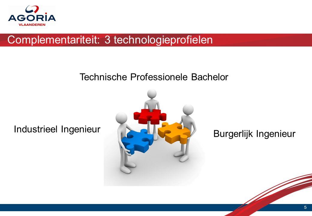 Complementariteit: 3 technologieprofielen 5 Technische Professionele Bachelor Industrieel Ingenieur Burgerlijk Ingenieur
