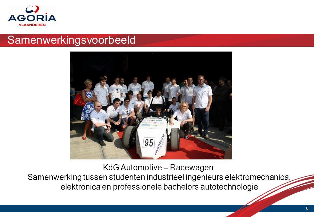 Samenwerkingsvoorbeeld 8 KdG Automotive – Racewagen: Samenwerking tussen studenten industrieel ingenieurs elektromechanica, elektronica en professionele bachelors autotechnologie