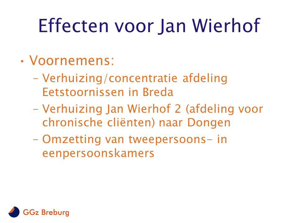 Effecten voor Jan Wierhof Voornemens: –Verhuizing/concentratie afdeling Eetstoornissen in Breda –Verhuizing Jan Wierhof 2 (afdeling voor chronische cliënten) naar Dongen –Omzetting van tweepersoons- in eenpersoonskamers
