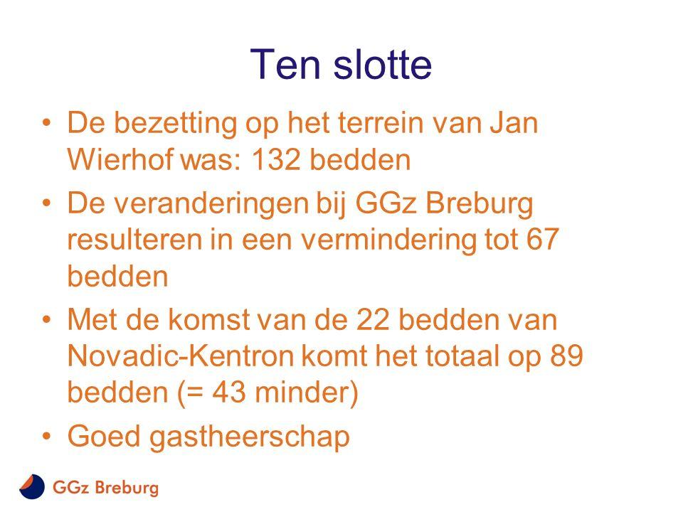 Ten slotte De bezetting op het terrein van Jan Wierhof was: 132 bedden De veranderingen bij GGz Breburg resulteren in een vermindering tot 67 bedden Met de komst van de 22 bedden van Novadic-Kentron komt het totaal op 89 bedden (= 43 minder) Goed gastheerschap
