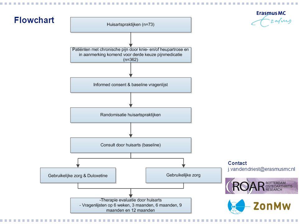 Flowchart Contact j.vandendriest@erasmusmc.nl