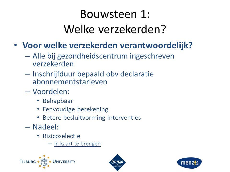 Bouwsteen 1: Welke verzekerden. Voor welke verzekerden verantwoordelijk.