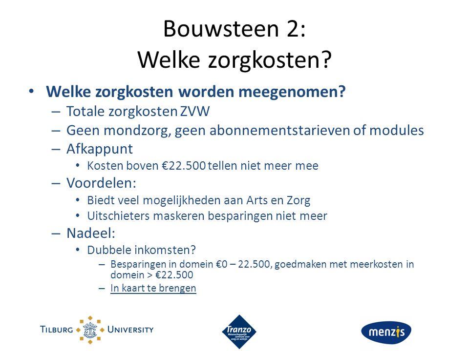 Bouwsteen 2: Welke zorgkosten? Welke zorgkosten worden meegenomen? – Totale zorgkosten ZVW – Geen mondzorg, geen abonnementstarieven of modules – Afka