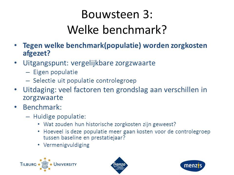 Bouwsteen 3: Welke benchmark? Tegen welke benchmark(populatie) worden zorgkosten afgezet? Uitgangspunt: vergelijkbare zorgzwaarte – Eigen populatie –