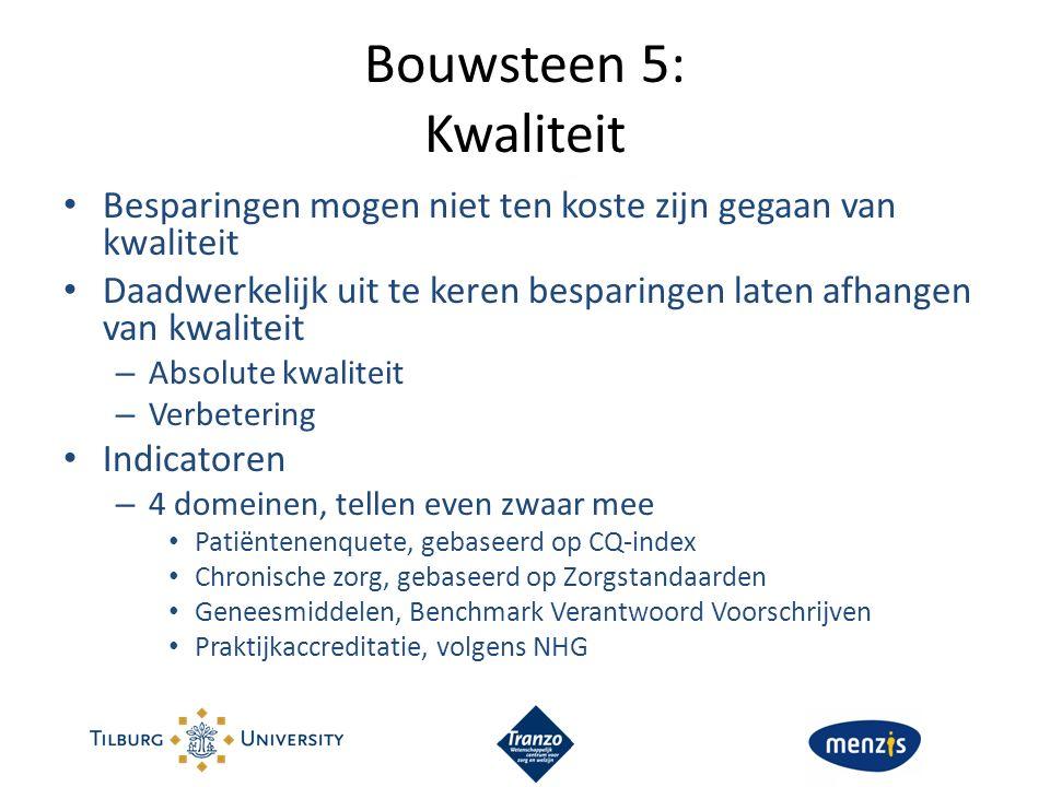 Bouwsteen 5: Kwaliteit Besparingen mogen niet ten koste zijn gegaan van kwaliteit Daadwerkelijk uit te keren besparingen laten afhangen van kwaliteit